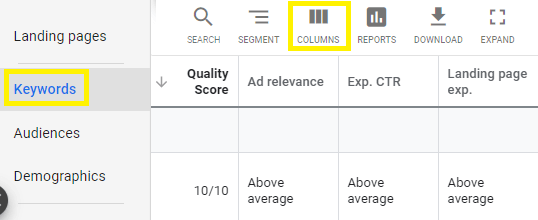 Keyword Quality Score